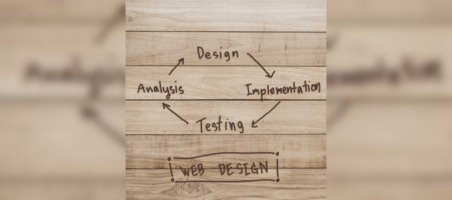 Para qué sirven los Test A/B   MarTech FORUM