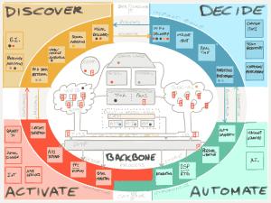 marketing_data_technology