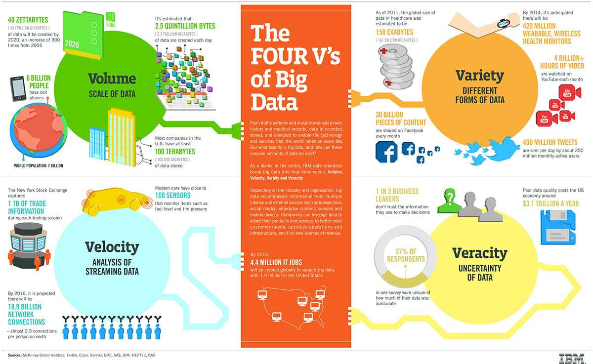 big-data-y-publicidad