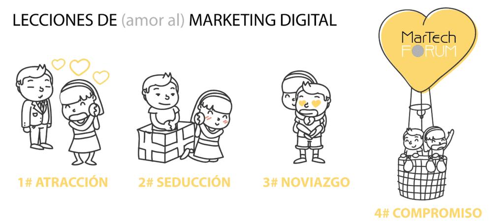 lecciones-amor-marketing-digital