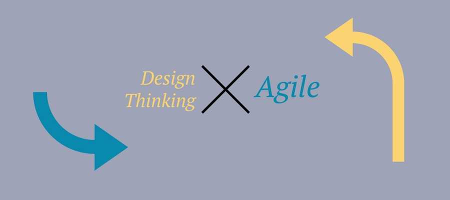 Design thinking versus agile nuevas metodolog as for Waterfall vs design thinking