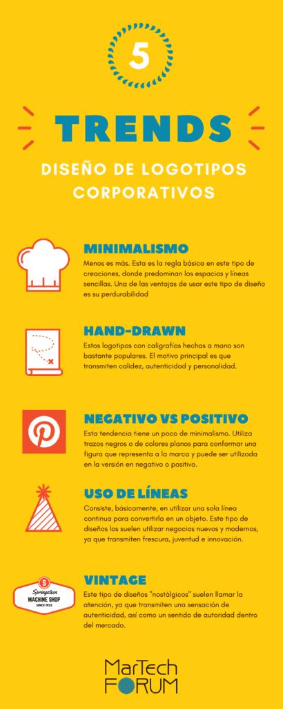 5 tendencias en diseño de logotipos corporativos Infografía MarTech FORUM