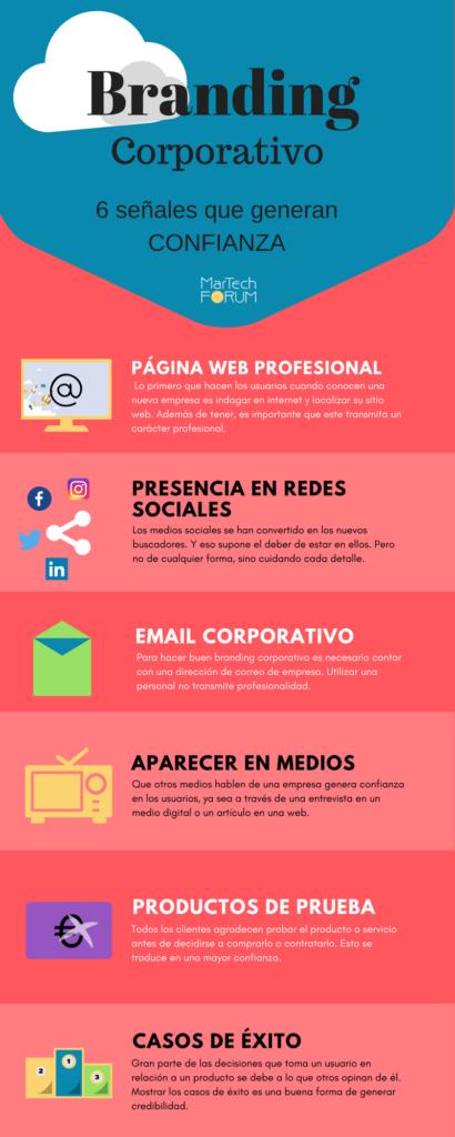 Branding Corporativo Infografía MarTech Forum