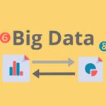 Para qué sirve el Big Data MarTech FORUM