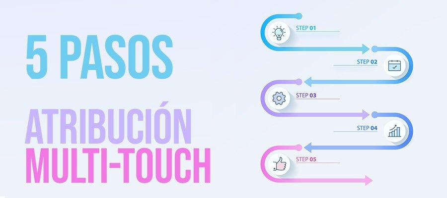 5 pasos atribución multi touch | MarTech Forum